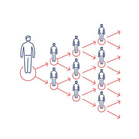 Conceptuele vector virale marketing pictogram dat exponentieel verspreidt en steeg tot klanten groep vermenigvuldigen | modern plat design marketing en business lineaire illustratie en infographic concept van rood en blauw op witte achtergrond