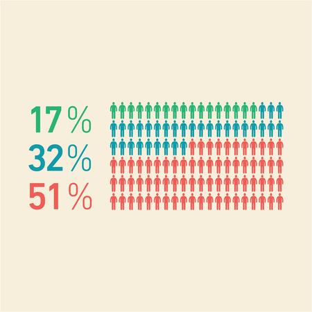 diagrama conceptual población infografía   moderno diseño ilustración plana de elementos de infografía de colores sobre fondo amarillo