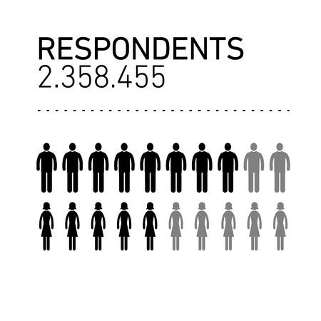 Conceptual infographic respondents chart | modern flat design illustration of infographics elements black on white background Illustration