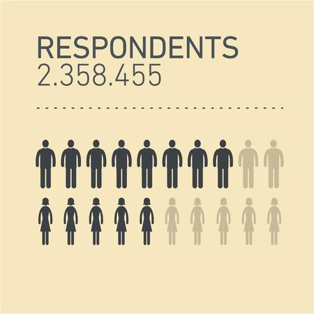 répondants infographiques conceptuel graphique | design plat illustration moderne des éléments gris sur fond foot jaune