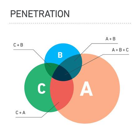 penetracion: c�rculo penetraci�n infograf�a conceptual o de burbujas   moderno dise�o ilustraci�n plana de elementos de infograf�a de color sobre fondo blanco Vectores