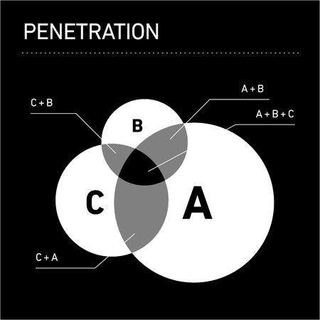 penetracion: c�rculo penetraci�n infograf�a conceptual o de burbujas   moderno dise�o ilustraci�n plana de elementos infogr�ficos blanco sobre fondo negro