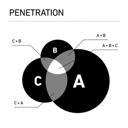 penetracion: c�rculo penetraci�n infograf�a conceptual o de burbujas | moderno dise�o ilustraci�n plana de elementos infogr�ficos negro sobre fondo blanco