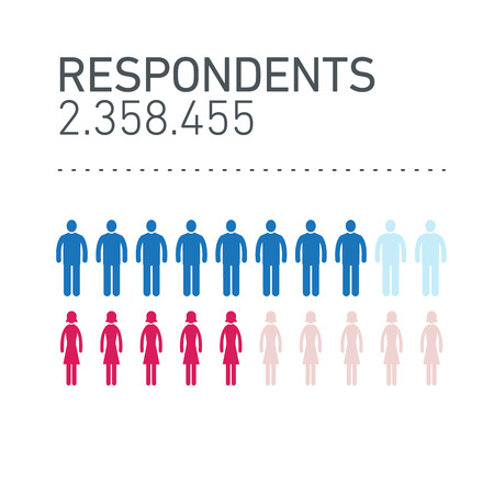 respondent: Conceptual infographic respondents chart | modern flat design illustration of infographics elements color on white background