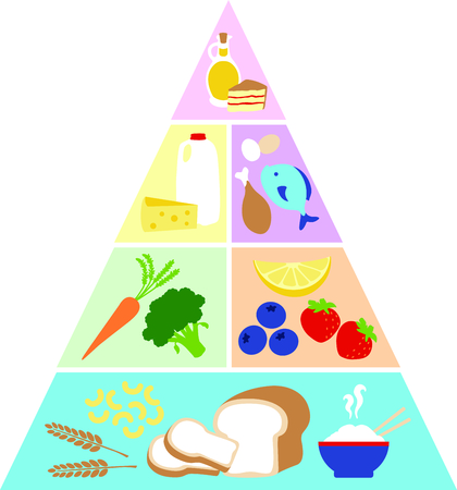 Onze kleurrijke voedselpiramide ontstaat een visuele herinnering om elke dag voor een goede gezondheid dienen en eet voedingsmiddelen uit elk van deze groepen. Stock Illustratie