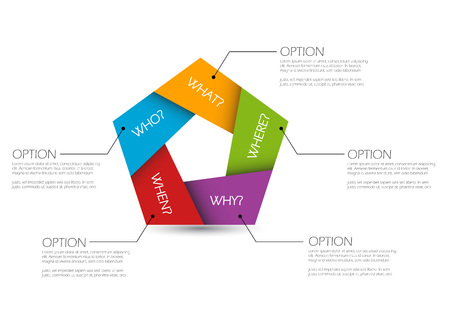 when: THis is vector template info graphic question - why, who, where, when, what