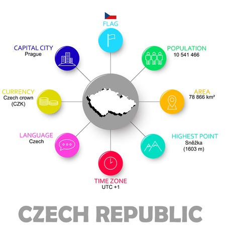 european alps: This is vector easy infographic state czech republic