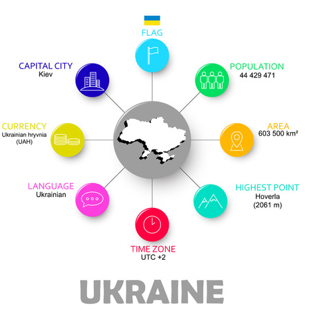 This is vector easy infographic state ukraine