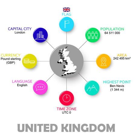ireland cities: This is vector easy infographic state united kingdom