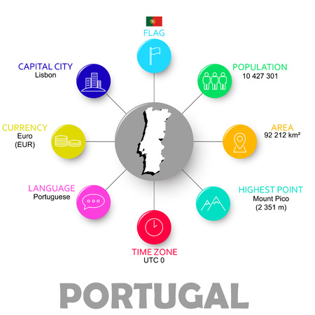 This is vector easy infographic state portugal
