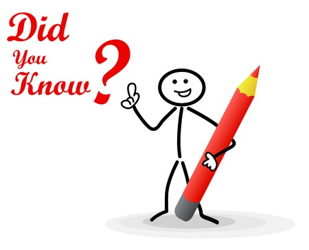 did: did you know, illustration did you know, vector did you know,  design did you know, background did you know, poster did you know, question did you know