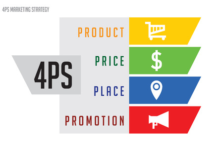 4ps marketing strategy info graphic