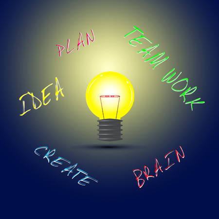 leadership key: The whole point of ideas and innovation .