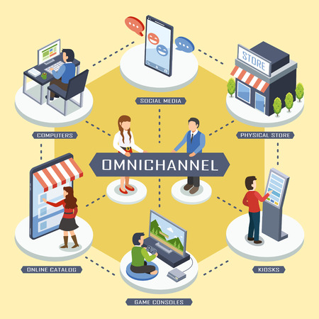 omni-channel marketing concept in flat design