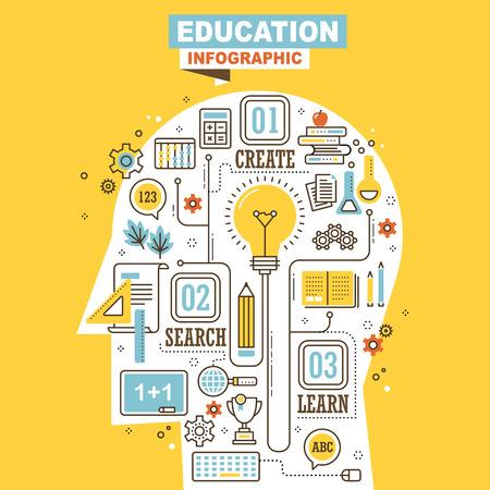 人間の脳と文房具アイコン教育インフォ グラフィック 写真素材 - 53128412