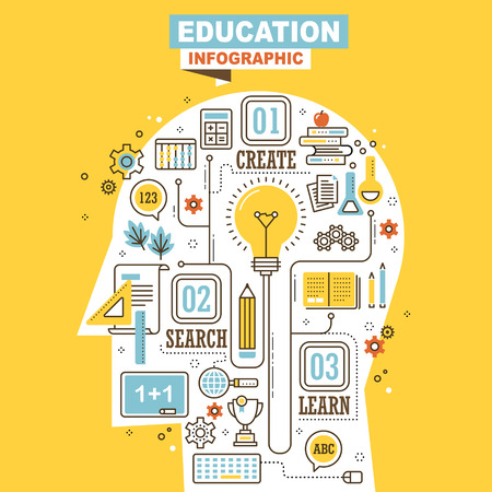 education infographic with human brain and stationery icons Illustration