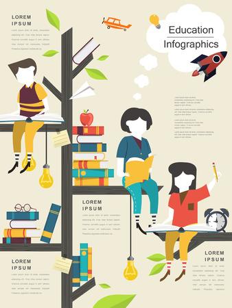 Bildung Infografik Template-Design mit Lesebaum und Kinder