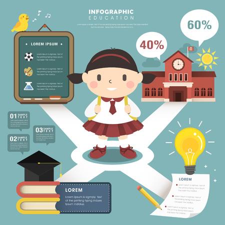 학교에 그녀의 방법에 자녀와 함께 교육 인포 그래픽 템플릿 디자인 일러스트