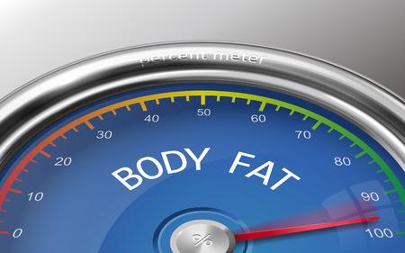 Indicador 3d ilustración conceptual medidor de grasa corporal aislado en fondo gris