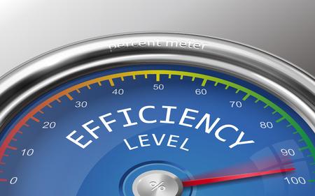 nivel de eficiencia conceptual Ilustración 3D medidor indica cien por ciento aislada sobre fondo gris