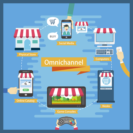 omni-channel plat ontwerp illustratie met multi-kanalen Stock Illustratie