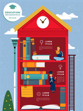 Education infographic design, books filled in student dormitory, lovely red house