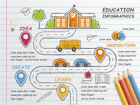notepaper: Education infographic design, lovely school doodle on notepaper