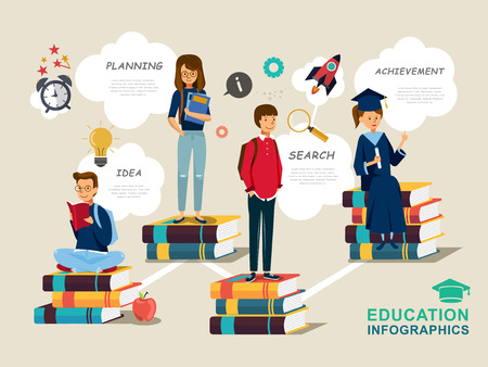 Education infographic design, students standing on top of books in flat design Ilustração