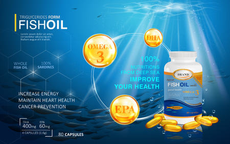 omega3: Fish oil ads template, omega-3 softgel with its package. Deep sea background. 3D illustration.