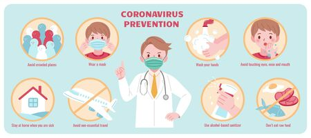 COVID-19 self-prevention banner, with a professional doctor demoing dos and don'ts during the global pandemic Ilustración de vector