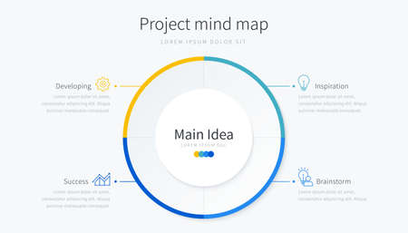 Project mind map infographic template with design elements and icons