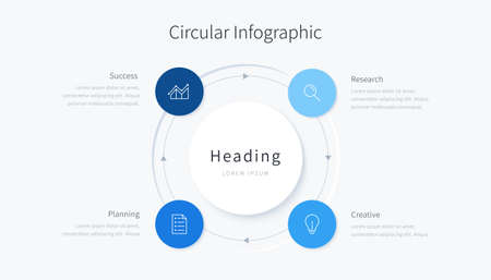 Circular infographic with four blue options connected with thin arrows