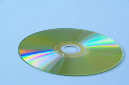 glanz: disc