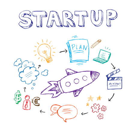 Start Up Business Launch Corporate Concept hand drawn illustration Vectores
