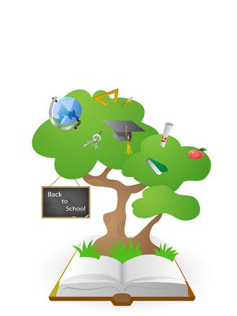 책에서 지식 나무의 개념