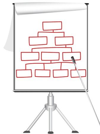 Présentation Flip chart sur trépied