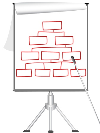 organizational chart: presentation Flip chart on tripod