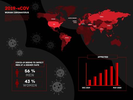 2019-nCoV infographics vector illustration. 2019-nCoV Infected countries on World Map.