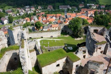 rabi: Castle Rabi Editorial