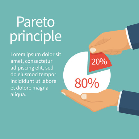 Pareto principle vector