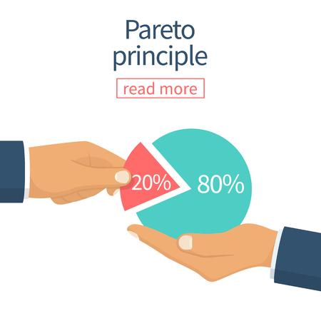 パレート原理のベクトル