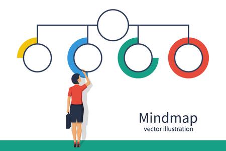 Woman presentation structure mindmap