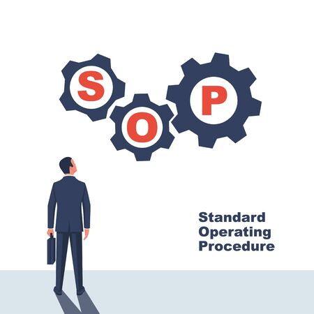 SOP concept. Standard Operating Procedure