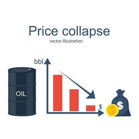 Barrel of oil, dollars