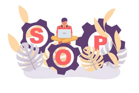 Landing page SOP. Concept Standard Operating Procedure