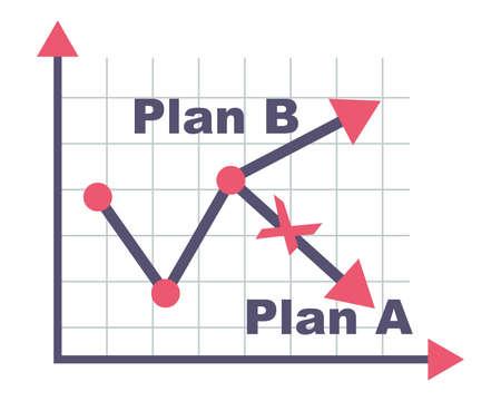Plan A and plan B on financial chart. Graph on blackboard
