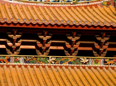 Close up shot of Chinese temple roof.  photo