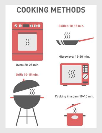Set of icons with cooking methods: oven, pan, microwave, grill, pan. Stock Illustratie
