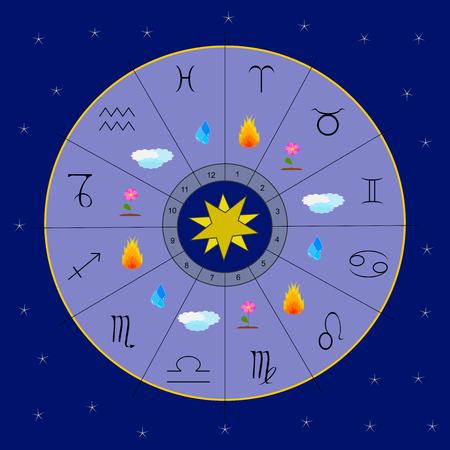 signes du zodiaque: Les douze signes du zodiaque et les quatre éléments dans un cercle bleu Illustration