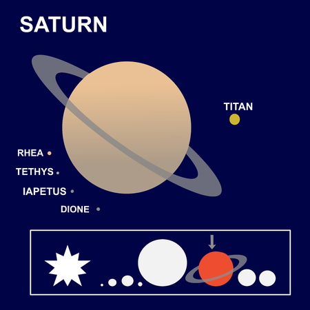 tethys: Saturn: the sixth planet of the solar system and its satellites or moons Titan, Rhea, Tethys, Iapetus and Dione